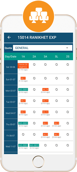 IRCTC Train Seat Availability